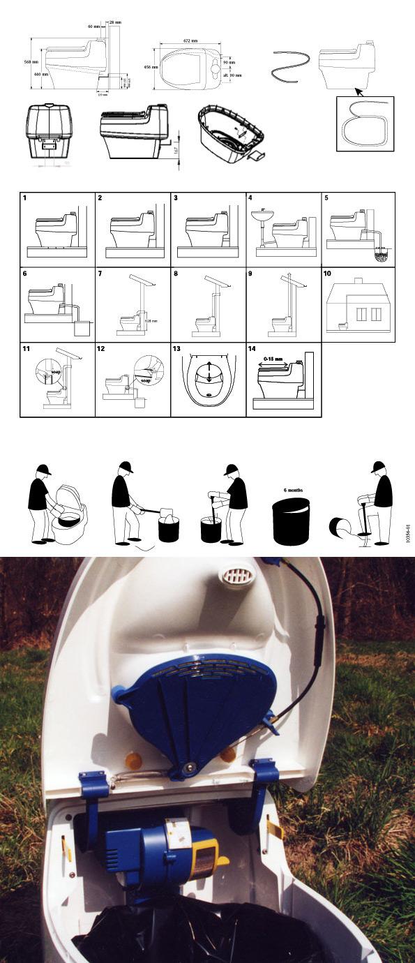 separett Биотуалет компостирующий Separett Villa 9011